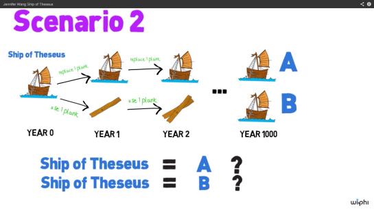 Ship of Theseus2